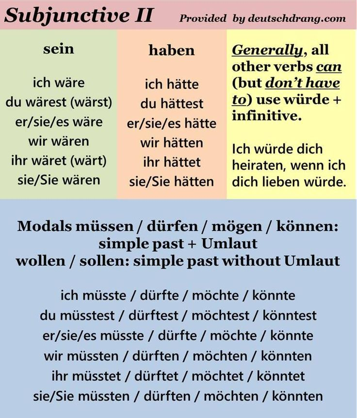 http://deutschdrang.com/dir/vocab-practice/visual-vocabulary/german-grammar-visuals/nggallery/page/3