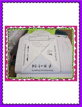 Number Properties Foldable: Associative Property, Commutative Property, Distributive Property, Identity Property