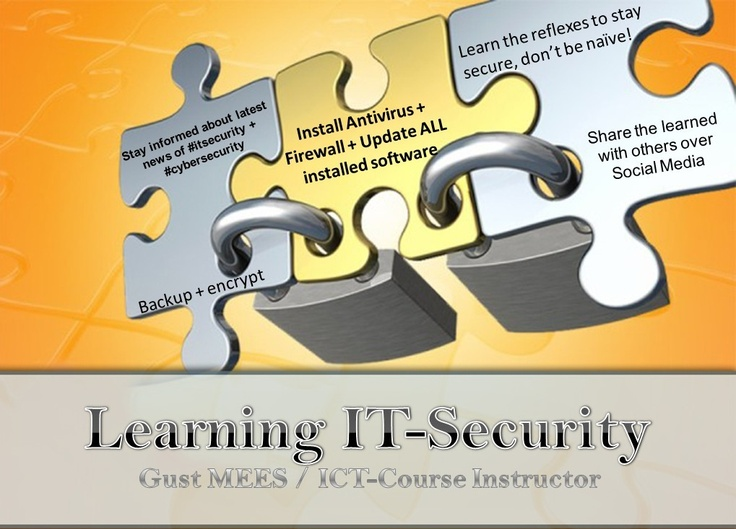 CyberHygiene ICT Hygiene for Population, Education and