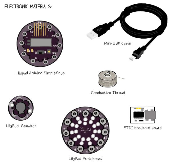 electronicMaterials