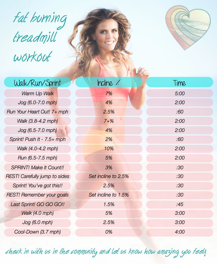 Fat burning treadmill workout..