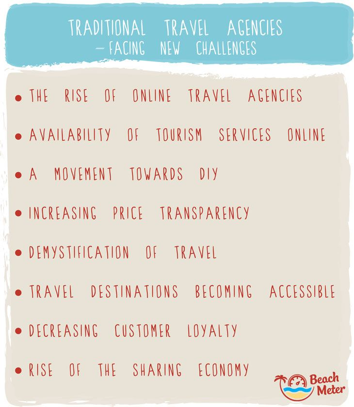 Best 25+ Travel agency online ideas on Pinterest Travel agency - travel survey template