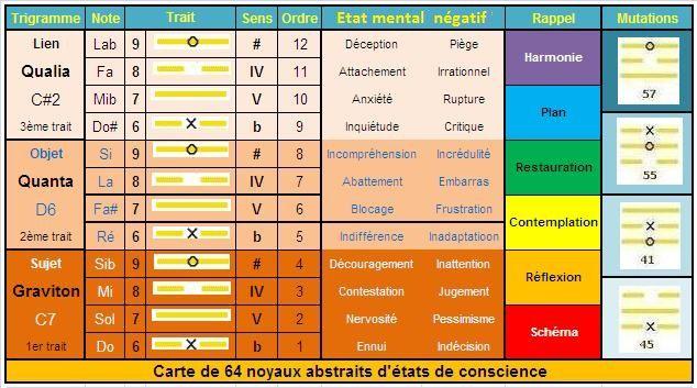 carte_etats_conscience_a5.jpg