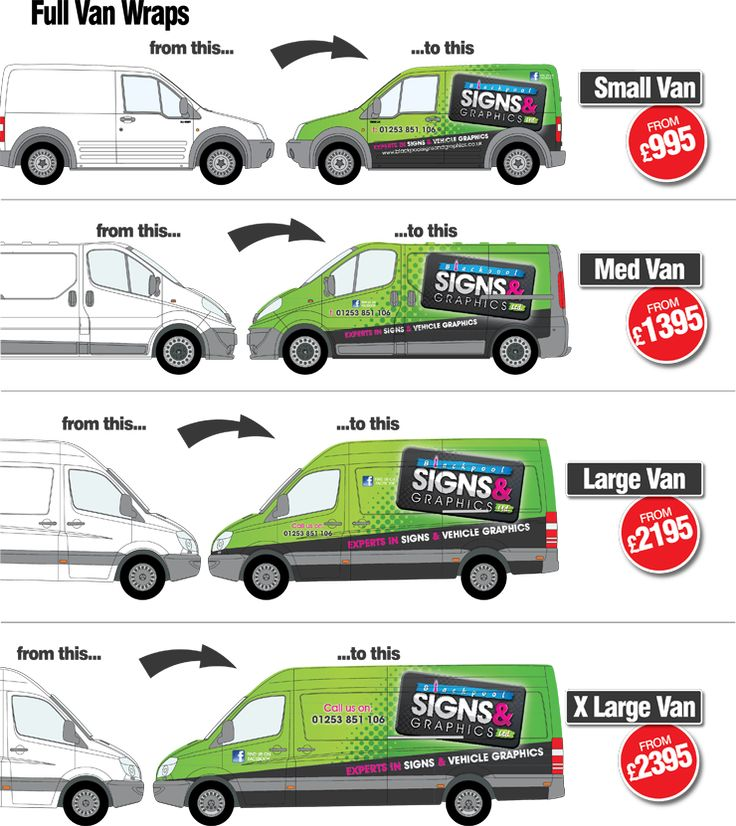 Van Vehicle Wrapping Price Guide