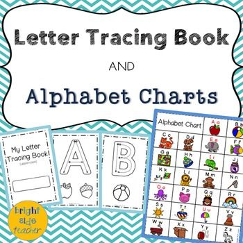 Teaching Letter Recognition and Letter Sound AssociationsDo you have Pre-Readers…