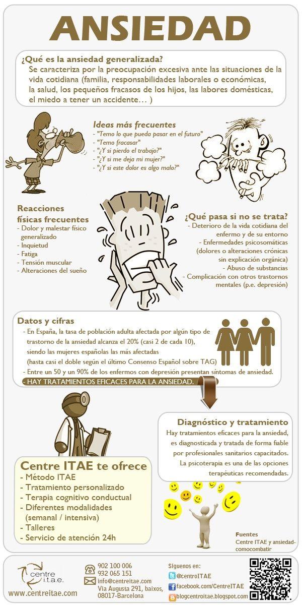 La ansiedad y sus consecuencias - #salud #infografia #health
