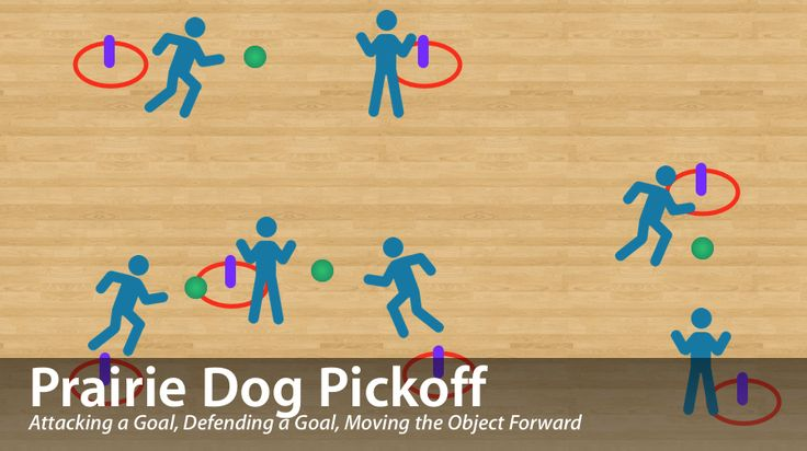Prarie Dog Pickoff is a fun invasion game for your physical education classes. Click through to learn more about the rules, layers, tactics and learning outcomes this game focuses on! #physed