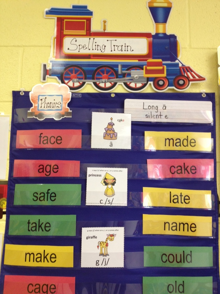 the spelling train chart holds the spelling words and phonics rules for the week. Black Bedroom Furniture Sets. Home Design Ideas
