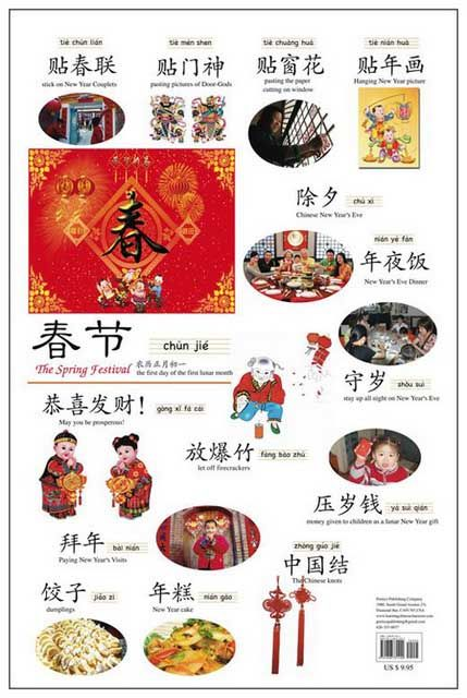 Chinese Festivals Wall Chart (Traditional Characters)