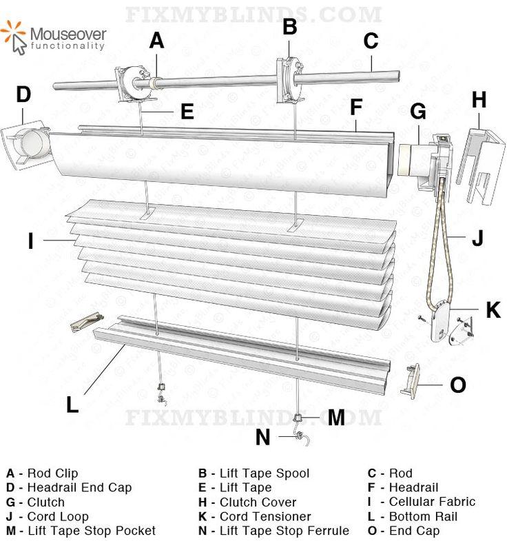 best 46 blind repair diagrams  u0026 visuals images on pinterest