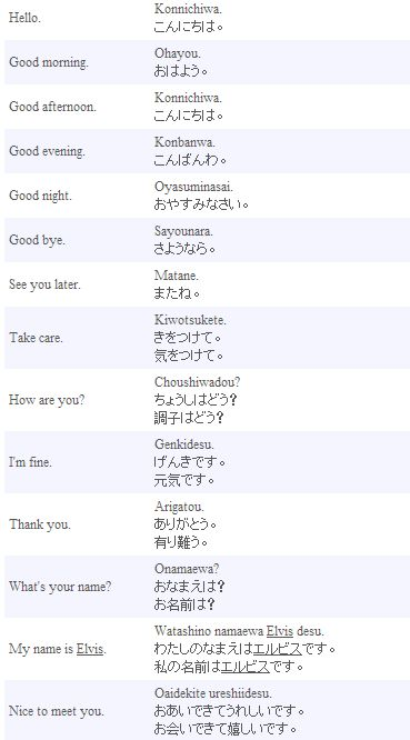 723 best noted images on pinterest learning japanese japanese japanese greetingskorean greetingsjapanese quotesjapanese phraseskorean m4hsunfo