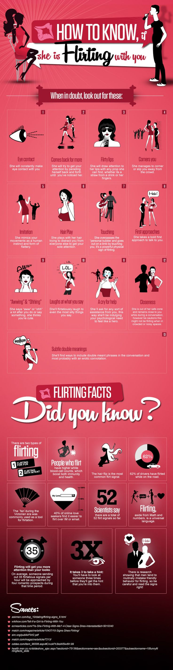 How to Know if She's Flirting with You.... interesting, but I would have been oblivious to all these signs anyway