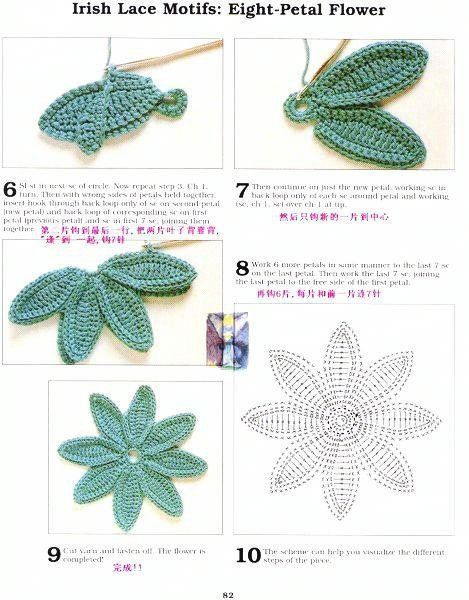Flower with diagram