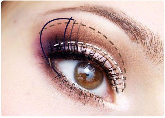 Alina Rose Makeup Blog: Typy makijażu: jasna powieka, ciemny zewnętrzny kącik. Dla kogo?