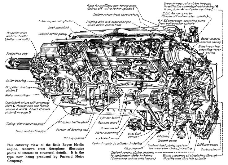 Engine Cutaway Drawings - Bing images
