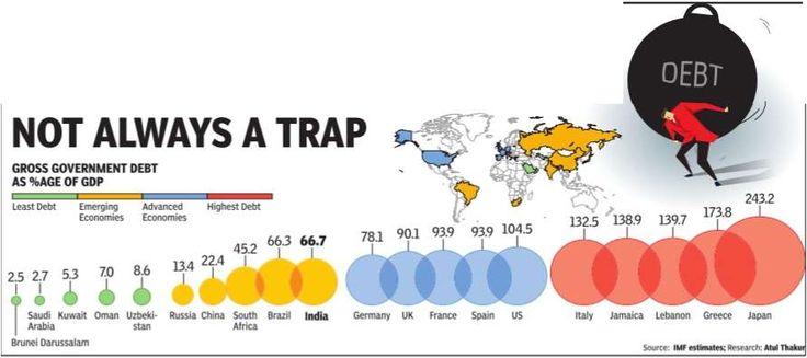 štátny dlh jednotlivych krajin