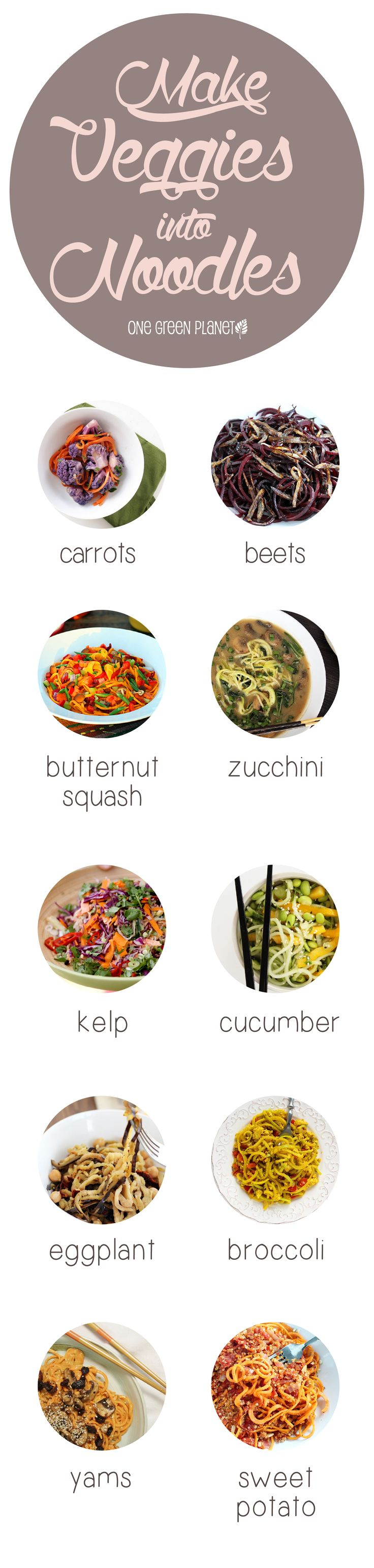 http://www.idecz.com/category/Vegetable-Spiralizer/ Make veggies into noodles. Assortment of option here.