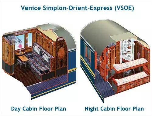 17 best images about orient express on pinterest coaches for Alaska cabin floor plans