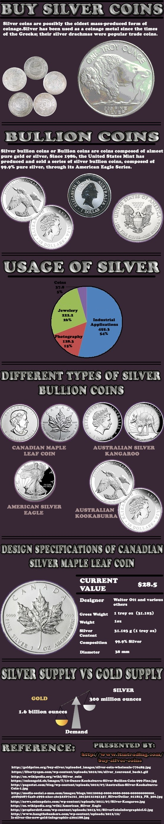 Infographic given here is about ITM Trading, which provides smooth and fair trading options in silver coins. ITM trading has made buying silver coins easy and secure.  http://www.itmtrading.com/buy-silver-coins