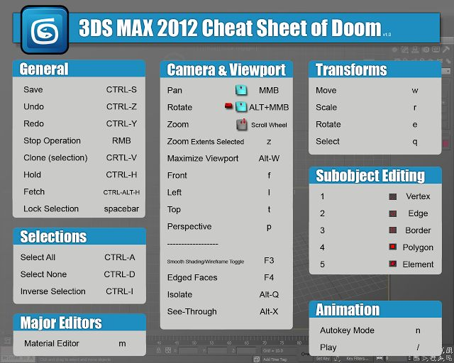 CAD Forum - Autodesk 3ds Max keyboard shortcuts