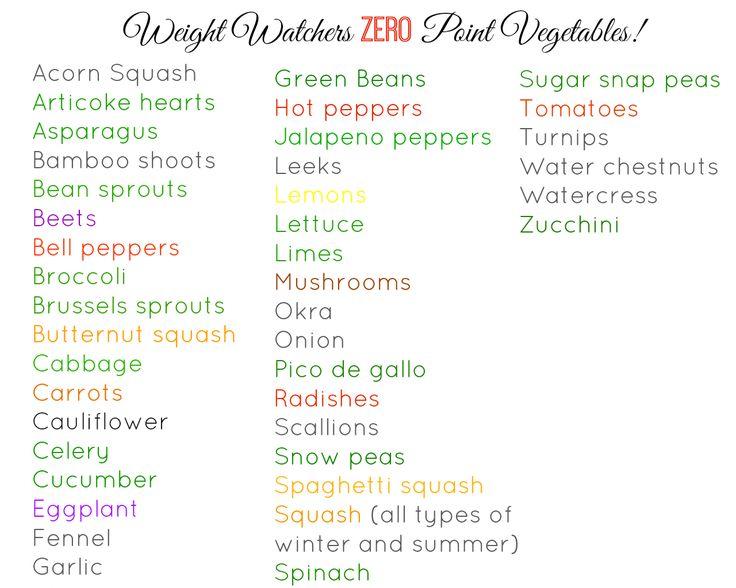 weight watchers zero point vegetables