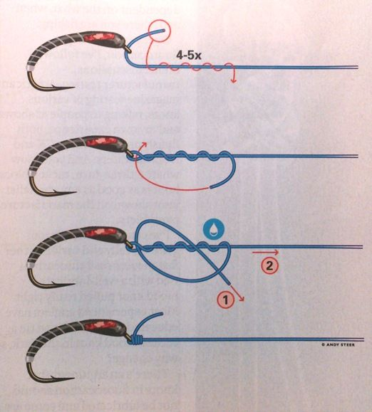 Fly Fishing Knots Illustrated How to tie fishing knots