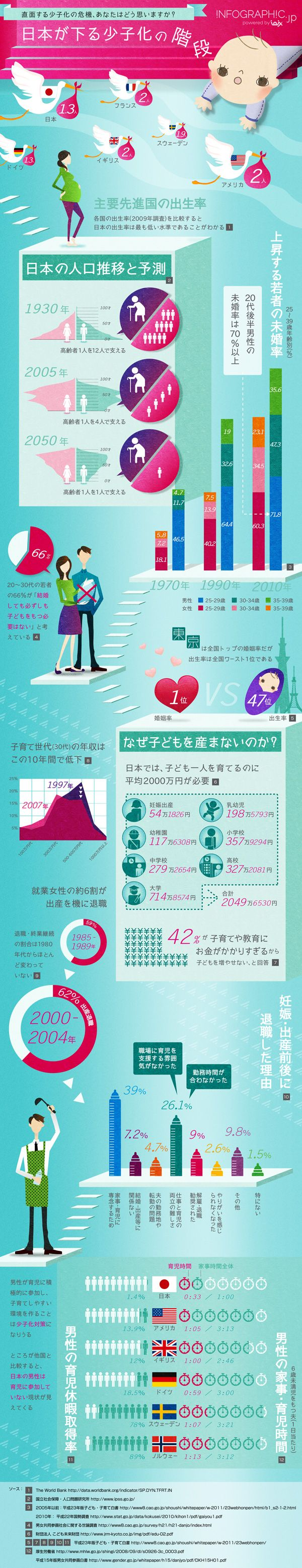 !nfographic   I like it!