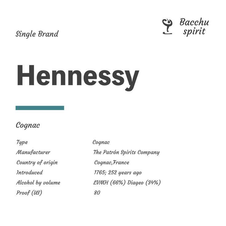 … • Hennessy Black(屬限量版) • Hennessy White • Hennessy V.S • Privilegé V.S.O.P • Fine de Cognac • Hennessy X.O • Deutschland Moet Hennessy • Pure White • Private Reserve • Hennessy 250 Collector Blend (全球僅生產62,500瓶) ... Use #Brandy_base for category