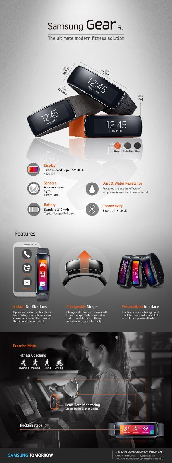 Samsung Gear Fit + Infographic | Samsung City | cynthia reccord