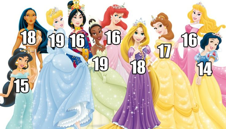 The princesses' ages.