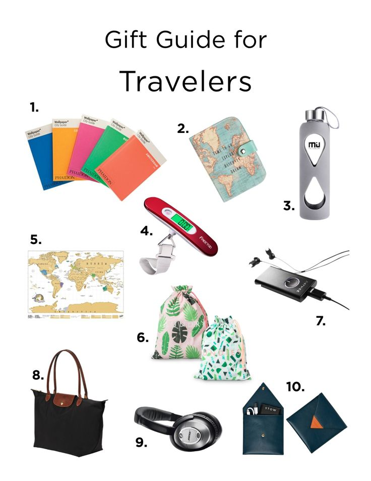 You are a wanderluster still wondering what to put on your letter to Santa? Someone close to you caught the travelling bug and cannot stay still? This travel gift guide is for you!