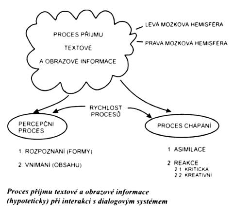 """Papík, Richard. Vyhledávání informací II. : Uživatelské rozhraní a vlivy oboru """"Human-computer interaction"""". Národní knihovna, 2001, č. 2, s. 81-90. ISSN 0862-7487. (Dostupný z: http://full.nkp.cz/nkkr/NKKR0102/0102081.html)"""