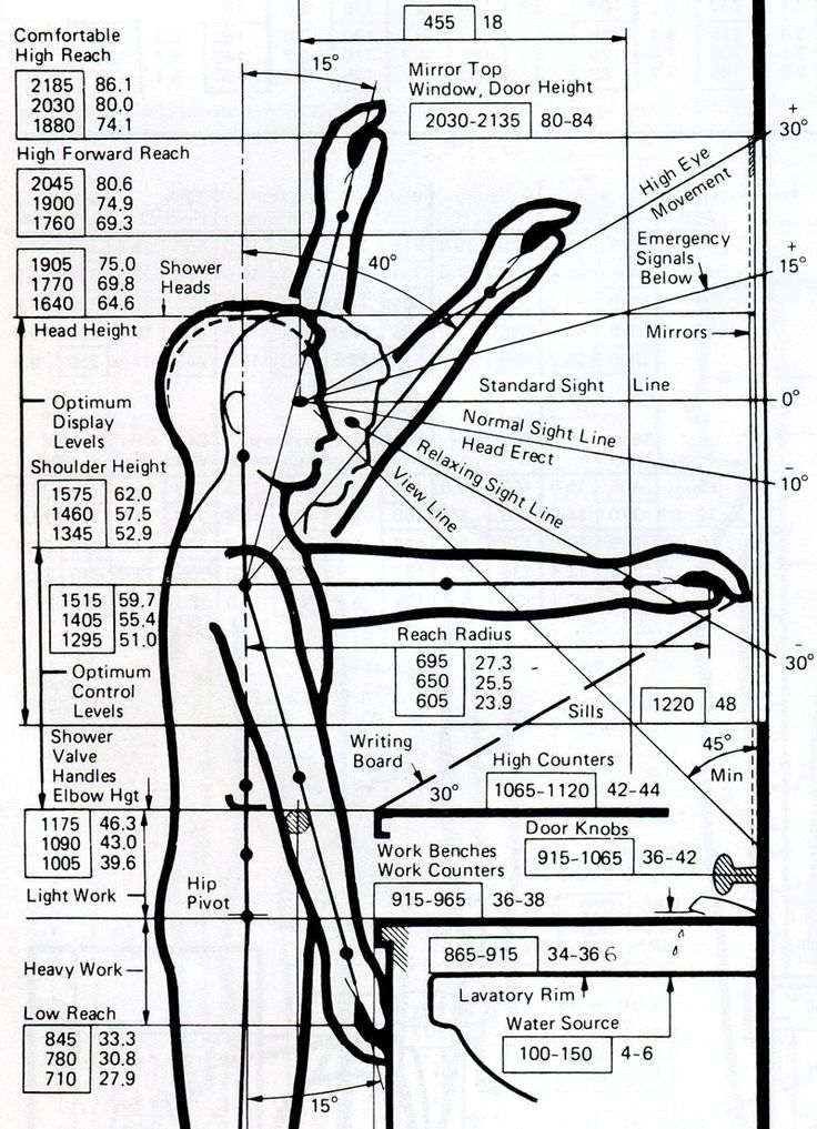 Architectural Graphic Standards. Hoboken: Wiley, 2000 via thefunambulist #Biomechanics