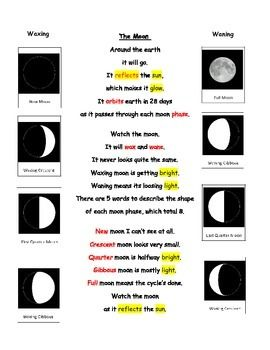 Moon Phases Poem