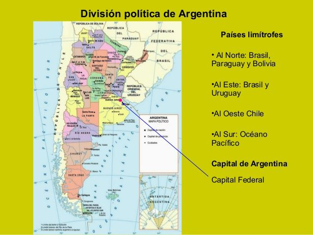 División política de argentina