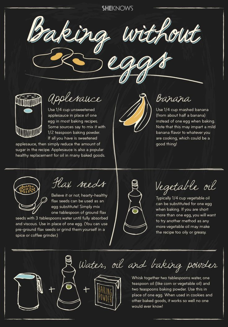 Here's a whole batch of cooking substitutions that will help you bake on. | #baking