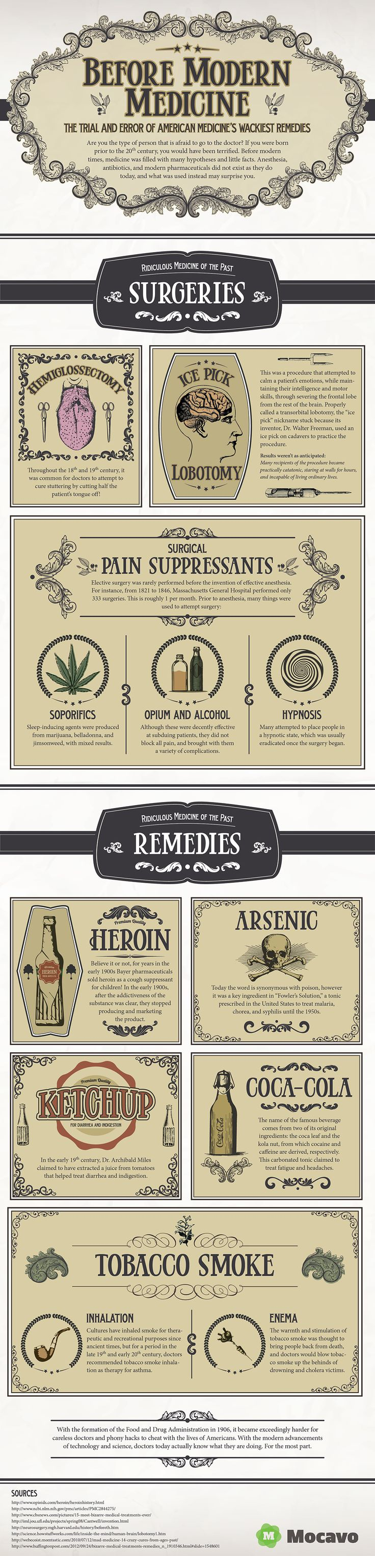 A Visual History of Preposterous Medicine Learn how to make money online  http://mapforsuccess.weebly.com/homelondie.html