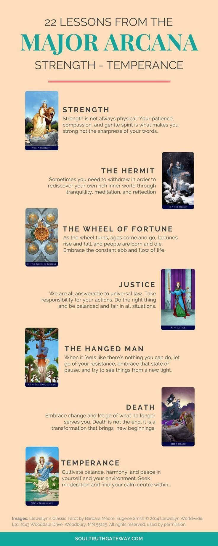 22 Lessons From The Major Arcana Part 2: Strength - Temperance | Tarot Card Meanings | Tarot Card Meanings Cheat Sheets | Tarot Cheat Sheet | Tarot Major Arcana | Tarot Major Arcana Meanings | Fools Journey Tarot #tarot #soultruthgateway #tarotcardscheatsheets #tarotcardsmeaning