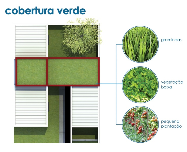 social sustainable housing for low-income families