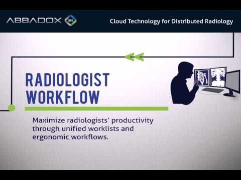 RIS PACS  #ris_pacs_system #radiology_information_system #cloud_based_pacs #ris_pacs