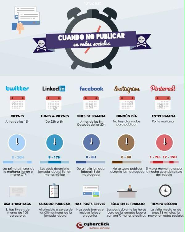 Clases de Periodismo | Conoce los peores momentos para publicar contenido en redes sociales
