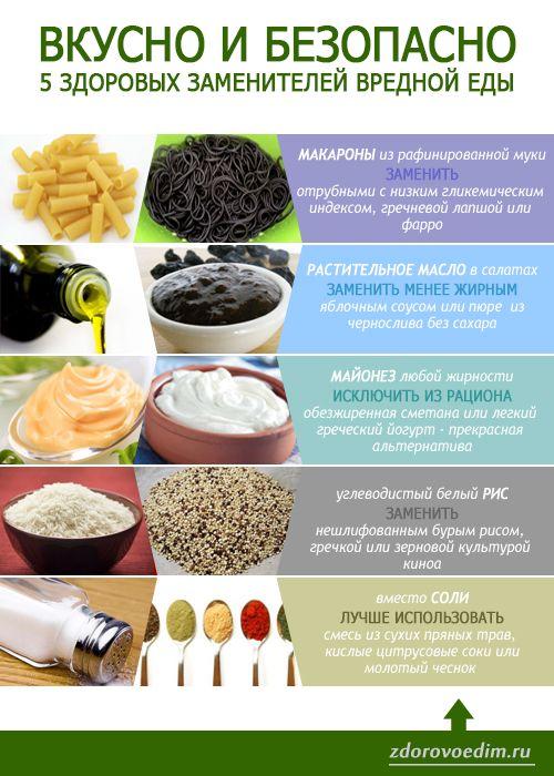 Переходим на здоровое питание. Замена продуктов вредных полезными (ИНФОГРАФИКА)