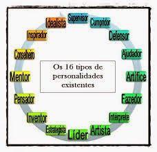 http://engenhafrank.blogspot.com.br: SIGNIFICADO DE PERSONALIDADES