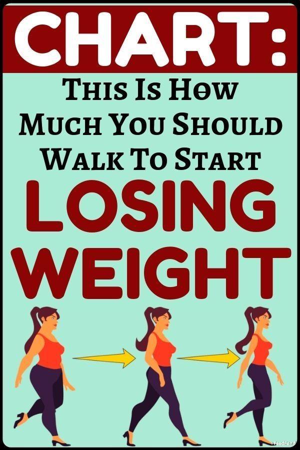 Laufen, um Gewicht zu verlieren wie