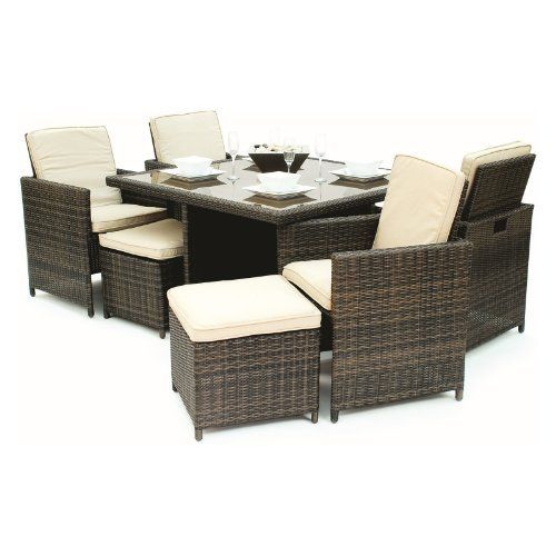 9 Piece Cube Dining Set by Kontiki. $1699.99. 5mm tempered glass table top. Handmade from 100% recyclable resin wicker. Weather- and UV-resistant wicker is easy to maintain. Removable, water-resistant cushions. Powder-coated, rust-free aluminum frame. 10080187 Features: -Rust free powder coated aluminum frame.-Handmade.-UV resistant.-Durable, easy to maintain and resistant.-Water resistant cushions are removable and washable.-2 years. Includes: -Set includes 4 chairs, 4 ot...