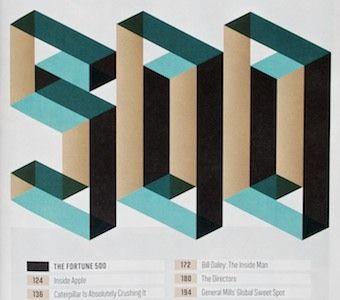 Fortune 500 isometric illustration