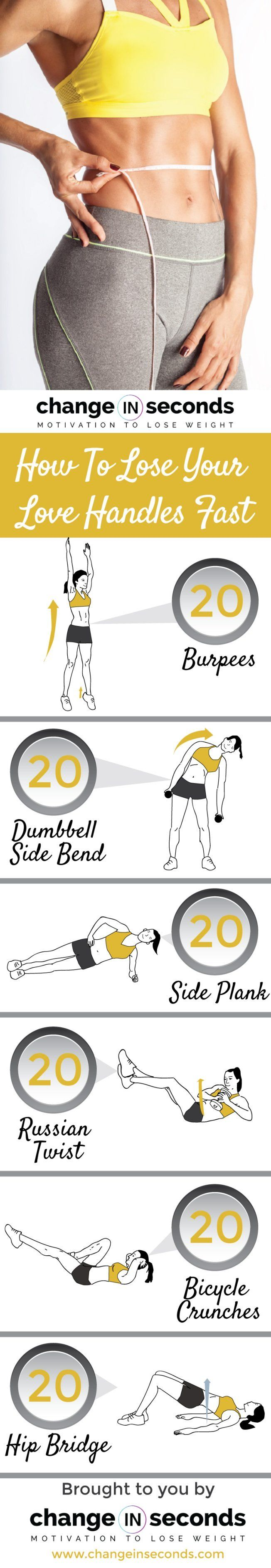 How To Lose Your Love Handles Fast