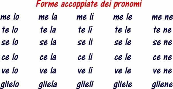 Pronomi personali complemento: le forme accoppiate