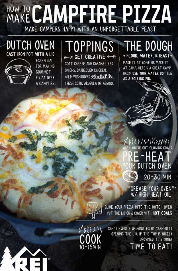 Campfire Pizza Recipe In A Dutch Oven   Enjoy Your Next Camping Trips with These Quick and Tasty Campire Recipes by Pioneer Settler at http://pioneersettler.com/campfire-pizza-recipe-dutch-oven/