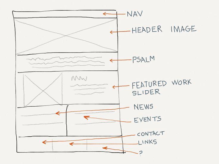 NCS art beats responsive web. #fiftythree #madewithpaper